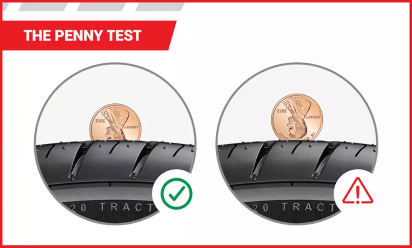 Tire America | The Penny Test