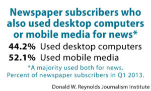 Newspaper subscribers who also used desktop computers or mobile media for news